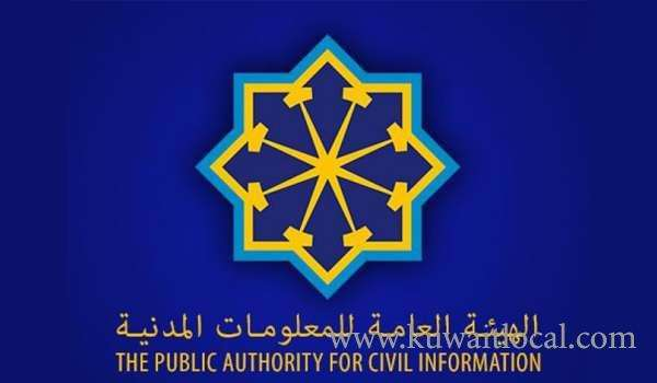 paci-announced-open-new-branch-in-fahaheel-cooperative-society_kuwait