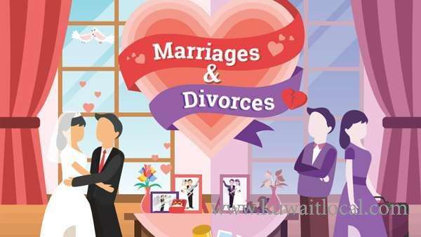 kuwait-2111-marriages-and-1238-divorces-in-2-months_kuwait