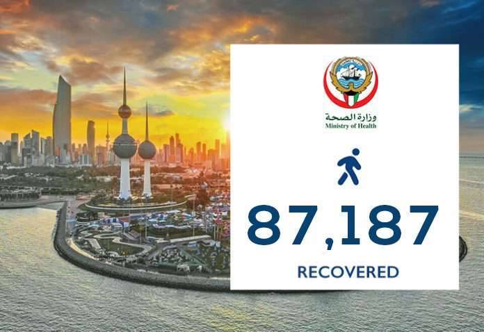 968-people-recovered-from-covid19--total--87187_kuwait