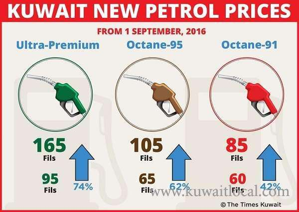 petrol-prices-to-remain-in-place-despite-court-order_kuwait