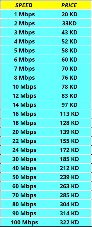 Bonline kuwait internet broadband price card