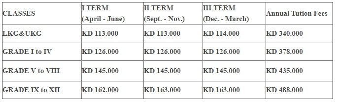 Kuwait Indian School Fee Structure