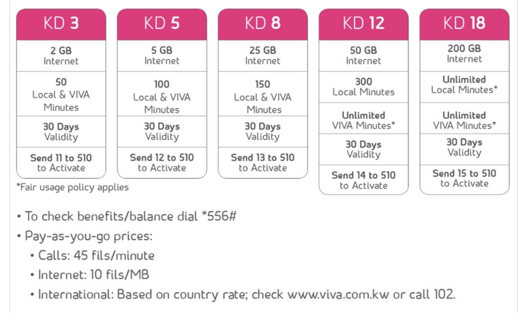 mobile prepaid internet plans  zainooredoo and viva  5g